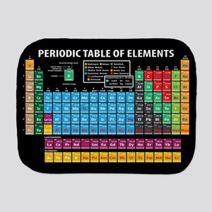 Periodic Table Burp Cloth