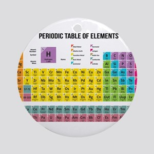 Periodic Table Of Elements Round Ornament