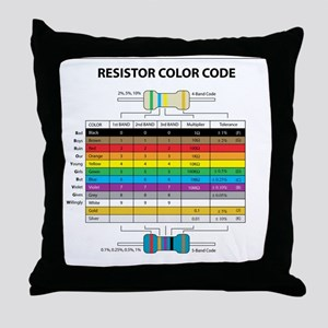 Resistor Color Throw Pillow