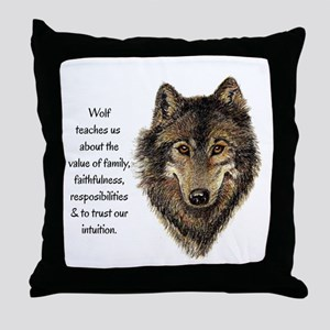 Wolf Totem Animal Guide Watercolor Nature Art Thro