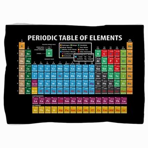Periodic Table Pillow Sham