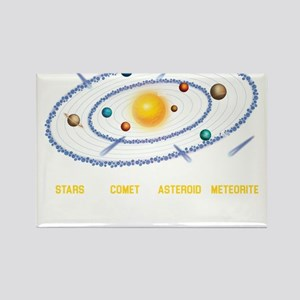 Solar System I Love My Planet Space Galaxy Magnets