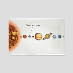 Galactic map Magnets