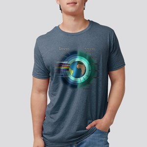 Earths atmosphere and Ionosphere T-Shirt