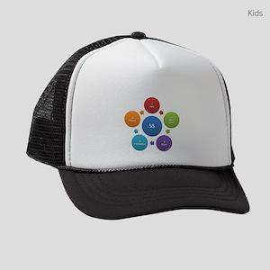 5S rules Kids Trucker hat
