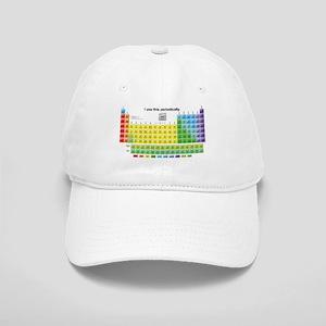 Periodically Cap