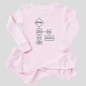 Prayer Flow Chart Baby Pajamas