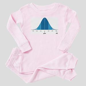 4-3-normalshirt Baby Pajamas