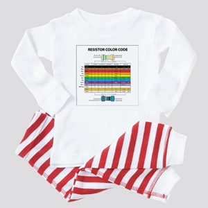Resistor Color Baby Pajamas