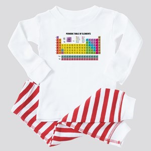 Periodic Table Of Elements Baby Pajamas