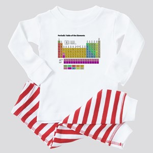 Periodic Table of the Elements Baby Pajamas