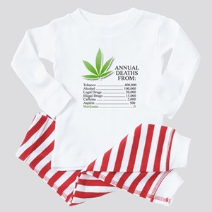 Annual deaths from Marijuana Baby Pajamas