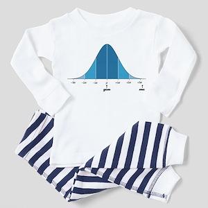 4-3-normalshirt Pajamas