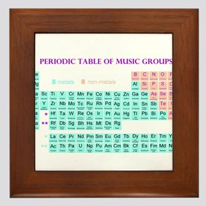 Periodic Table of Music Groups Framed Tile