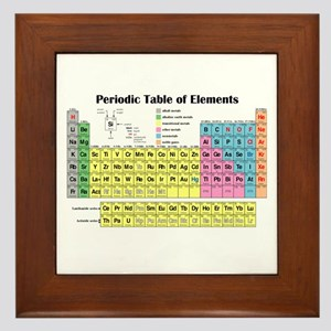 Periodic Table Wall Art Cafepress