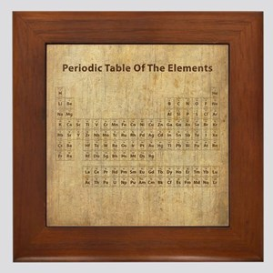 Vintage Periodic Table Framed Tile