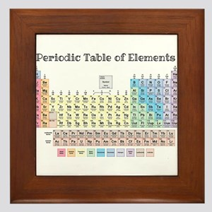 Periodic Table of elements in Pastel Framed Tile