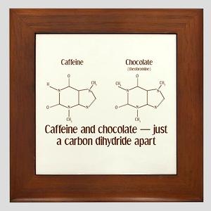 Caffeine & Chocolate Framed Tile