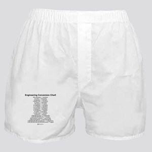 Conversion Chart -  Boxer Shorts