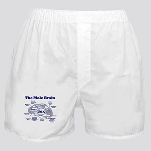 The Thinking Man's Boxer Shorts