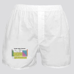 periodictable banner Boxer Shorts