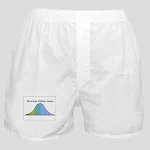 Political IQ Bell Curve Boxer Shorts
