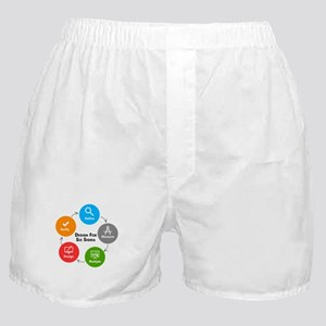 Design for Six Sigma (DFSS) Boxer Shorts