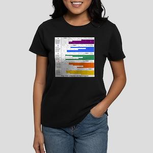 tableaux_linguists_new T-Shirt