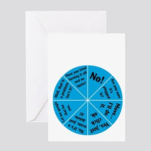 IT Wheel of Answers. Greeting Card