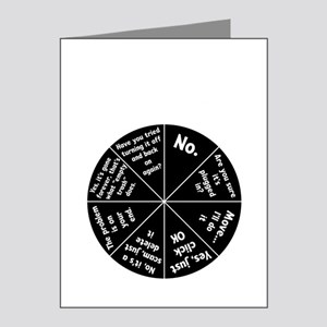 IT Response Wheel Note Cards (Pk of 20)