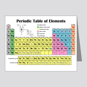 Periodic Table of Elements Note Cards (Pk of 20)