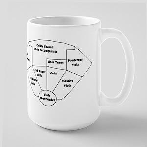 The Violist's Orchestra Mug