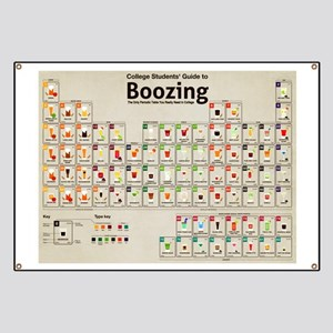 Periodic Table of Alcohol Banner