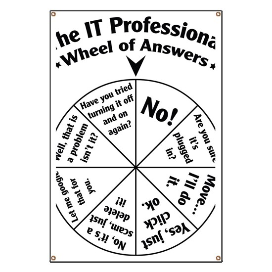 IT Professional Wheel of Answers