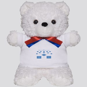 10 types of people...know binary(blue) Teddy Bear