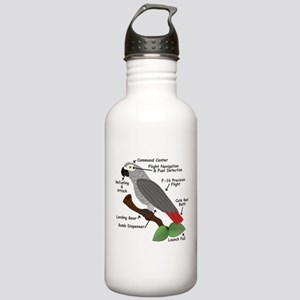 Anatomy of an African Grey Parrot Water Bottle