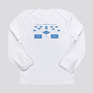 10 types of people...understand binary Long Sleeve