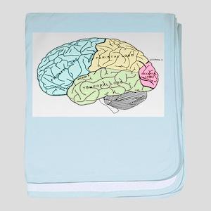 dr brain lrg baby blanket