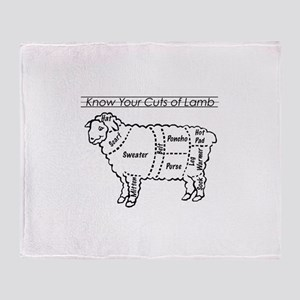 Know Your Cuts of Lamb Throw Blanket