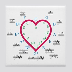 The Heart of Fifths Tile Coaster