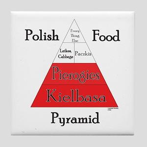 Polish Food Pyramid Tile Coaster