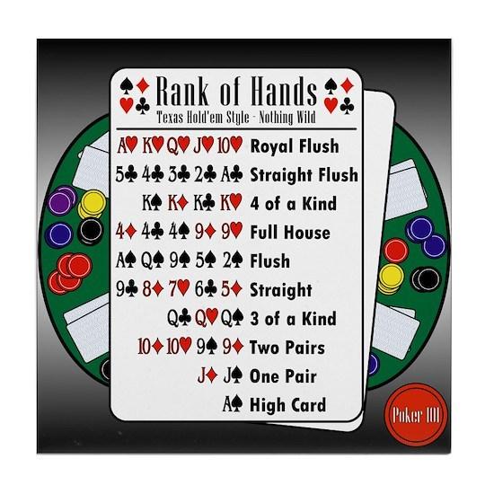 Poker 101: Rank of ...