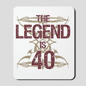 Men's Funny 40th Birthday Mousepad