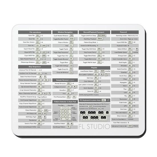 FL Studio Keyboard shortcuts on white