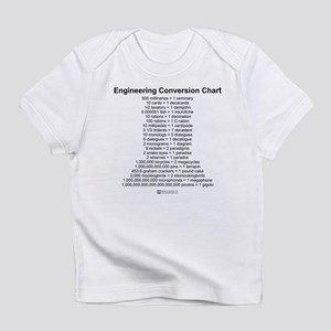 Conversion Chart - Creeper Infant T-Shirt