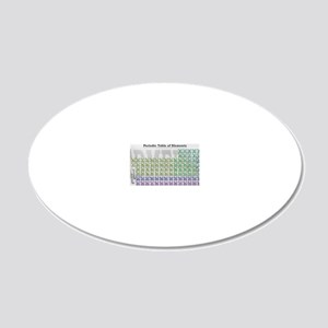 Periodic Table of Elements 20x12 Oval Wall Decal