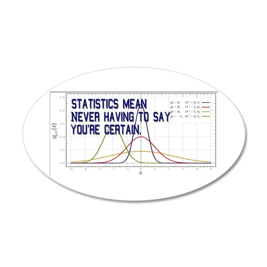 Statistics means never having to say certain