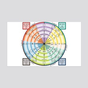 Unit Circle: Radians, Degrees, Quads 35x21 Wall De