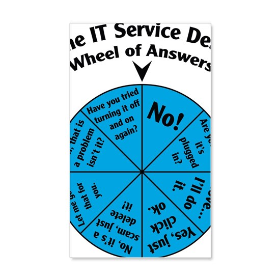 IT Wheel of Answers