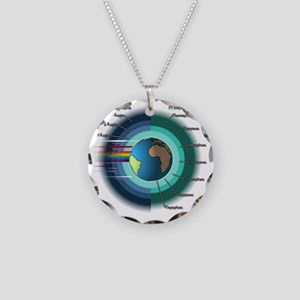 Earths atmosphere and Ionosp Necklace Circle Charm